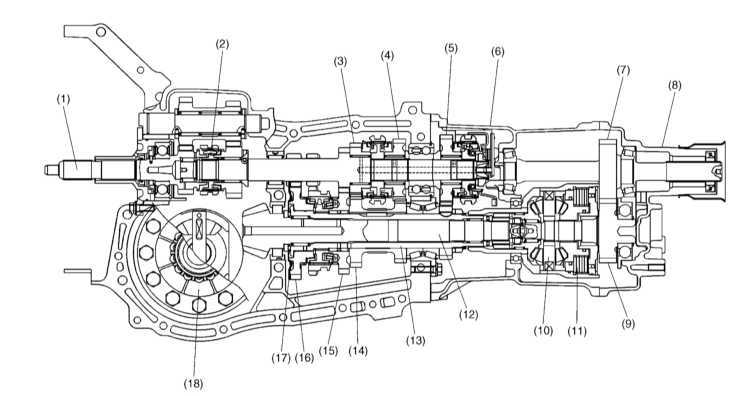 All Wheel Drive Schematic on splitter gearbox output shaft