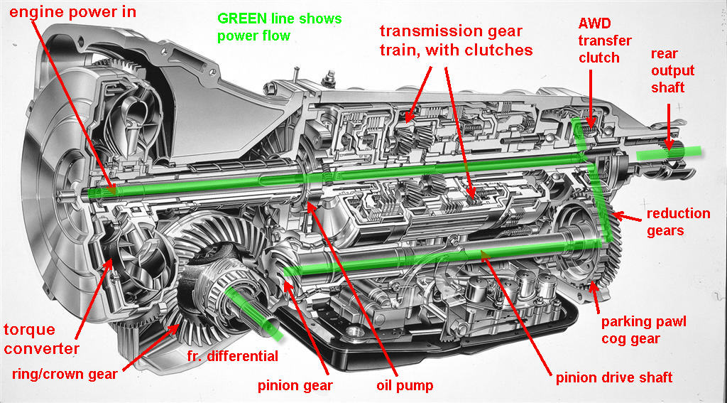 Subaru Transmission Diagrams - Data Wiring Diagram